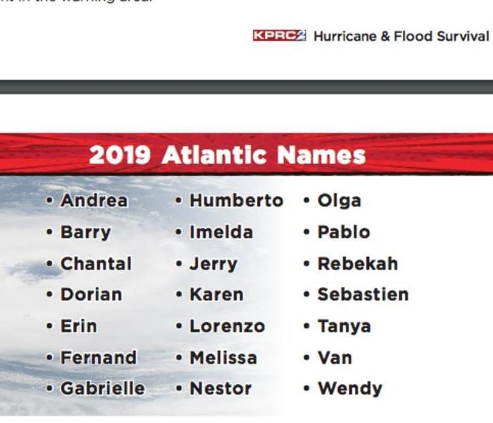 Storm Damage 2019 Atlantic Hurricane Names Released